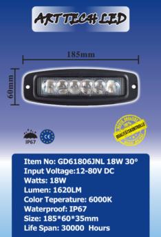 Proiector LED 18W 12/24V